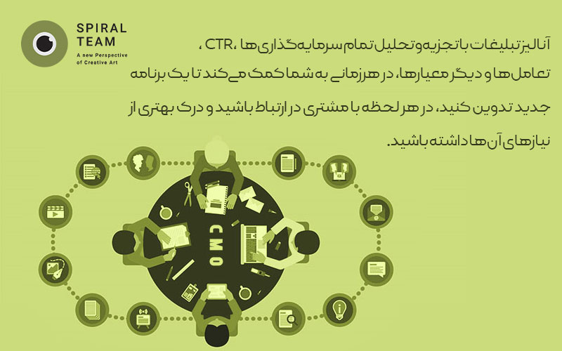 نقش-مدیر-ارشد-بازاریابی-(CMO)-در-تحلیل-تبلیغات